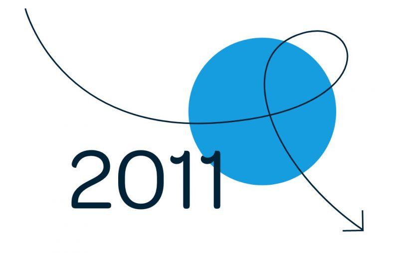 milestones_2011