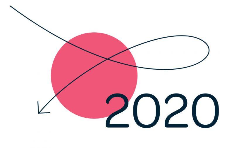 milestones_2020